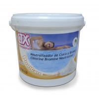 Neutralizador de cloro y bromo CTX-12 6 Kg